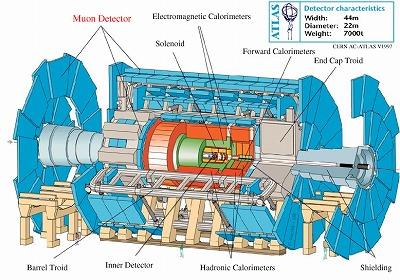 atlas_detector2_s.jpg